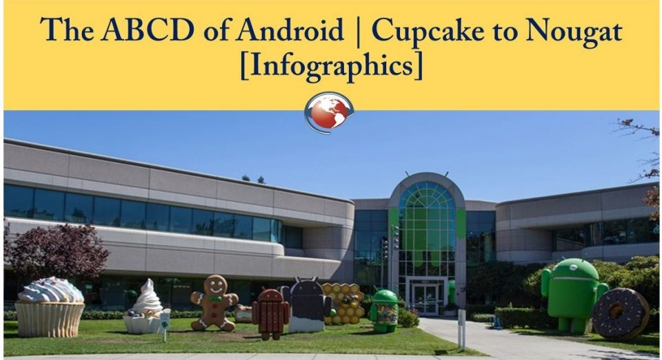 Android | Cupcake to Nougat | Infographics
